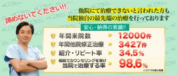 eye2-600x258 【東京】安心・安全な包茎クリニックを選ぶための7つの注意点