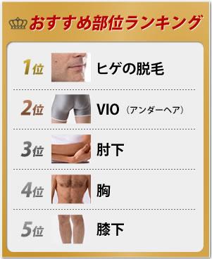 cont01-rank 初めて【けつ毛】脱毛する男性に!事前に知っておきたい9つのこと