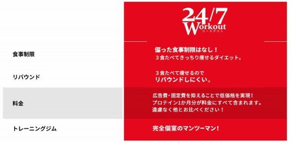 hikaku_hyo-600x293 【東京】痩せ体質に変えてくれる!おすすめプライベートジム8選